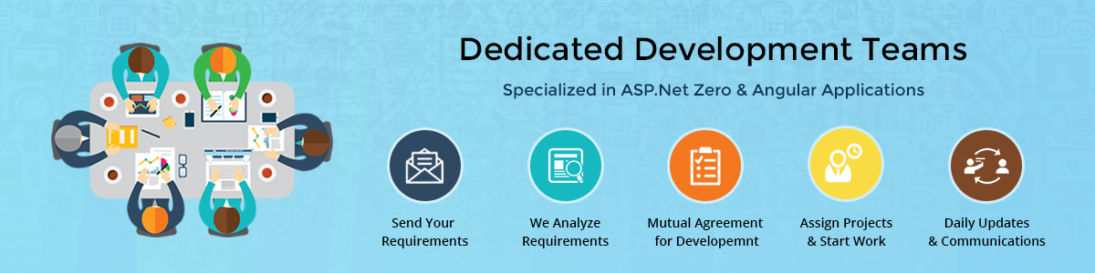 Hire Dedicated Development Teams - Hire ASP.Net Zero Developers